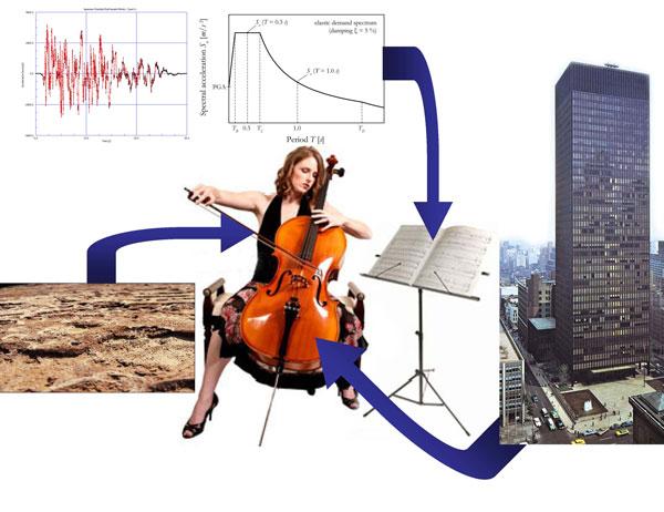 understanding-seismic-000